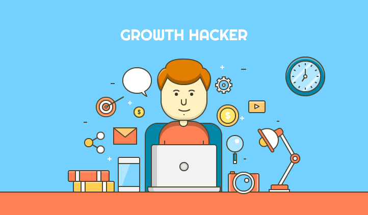 Intro to growth thinking– growth deliberately, just how to thinking style, and growth hack